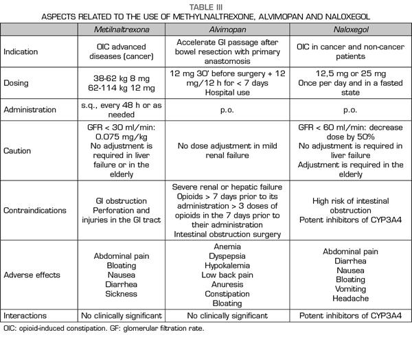nombres de medicamentos hbp para diabetes